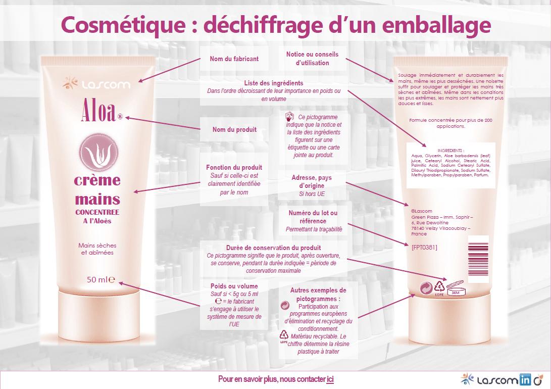 etiquettage-produit-cosmetique en detail