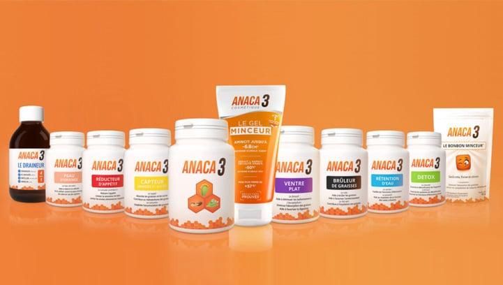 anaca3 gamme de produits