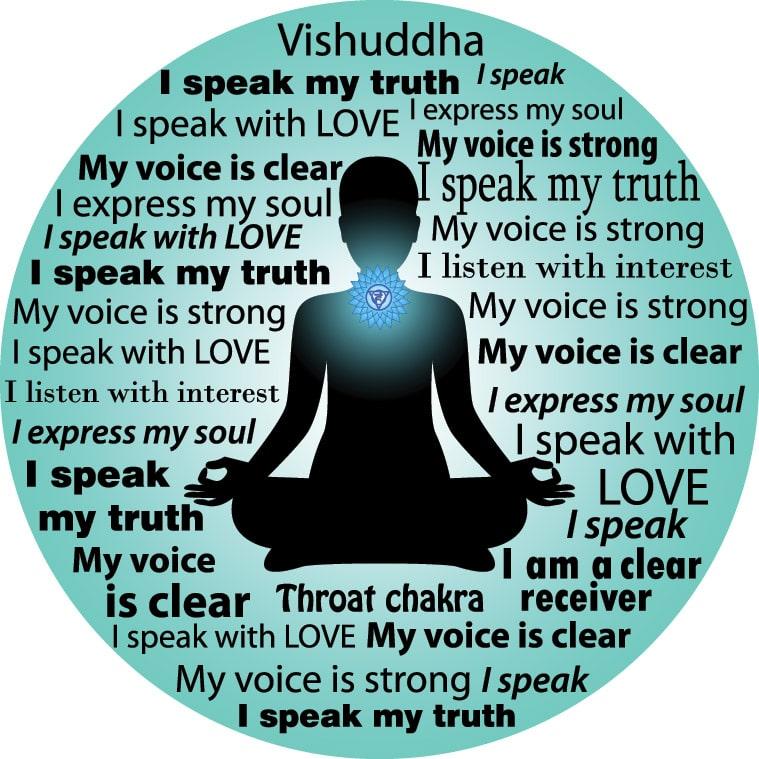 Vishuddi-équilibré