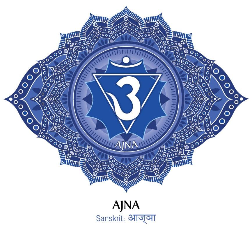 6ème chakra - le chakra du troisième œil